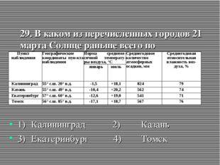 29. В каком из перечисленных городов 21 марта Солнце раньше всего по московск