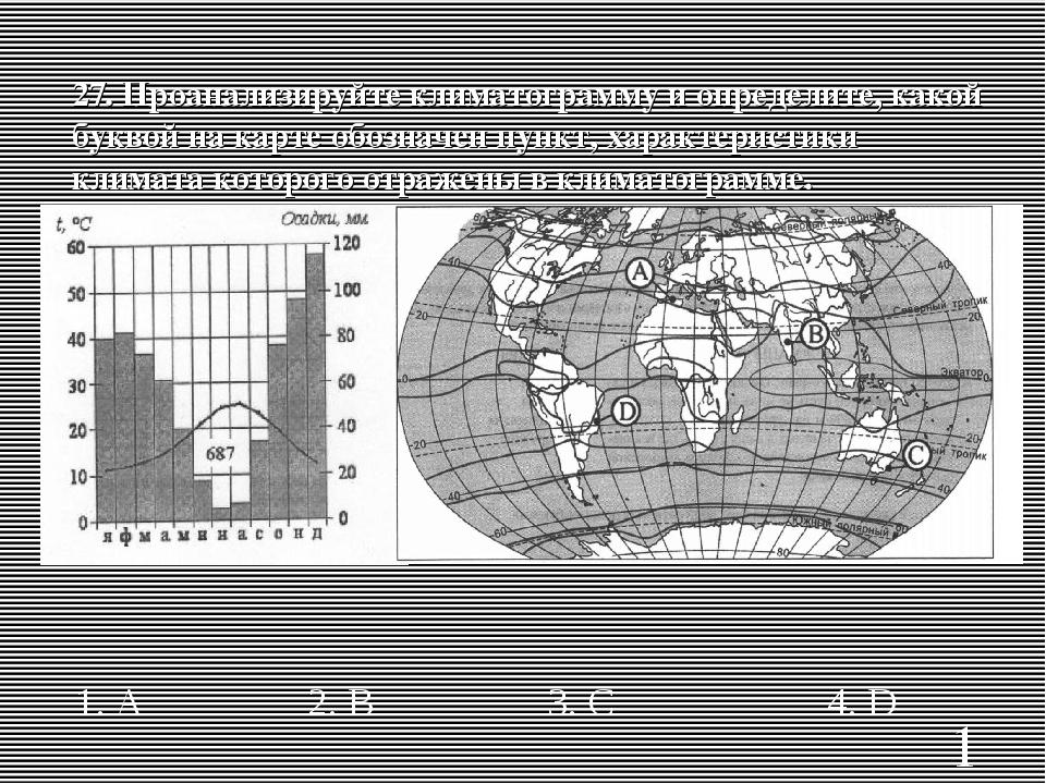 27. Проанализируйте климатограмму и определите, какой буквой на карте обознач...