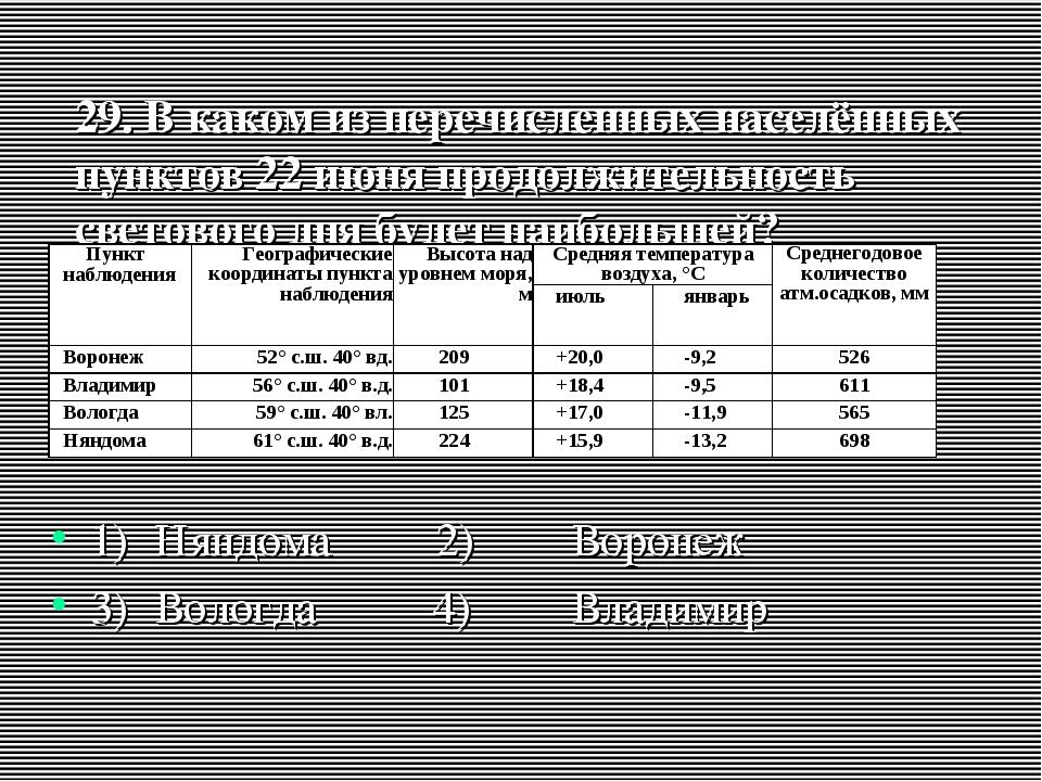 29. В каком из перечисленных населённых пунктов 22 июня продолжительность све...