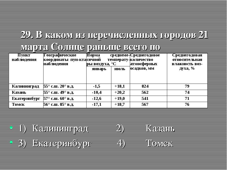 29. В каком из перечисленных городов 21 марта Солнце раньше всего по московск...