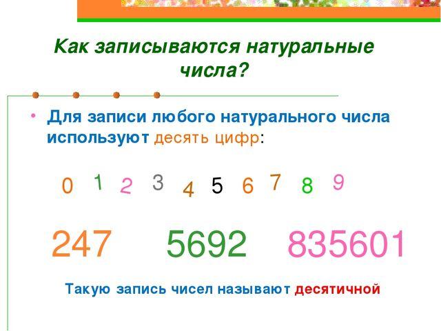 Как записываются натуральные числа? Для записи любого натурального числа испо...