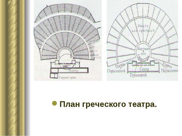 План греческого театра.