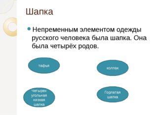 Шапка Непременным элементом одежды русского человека была шапка. Она была чет