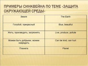 ЗемляThe Earth Голубой, прекрасныйBlue, beautiful Жить, производить, загряз