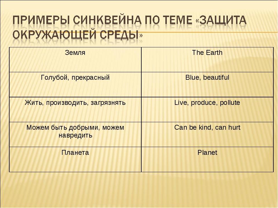 ЗемляThe Earth Голубой, прекрасныйBlue, beautiful Жить, производить, загряз...