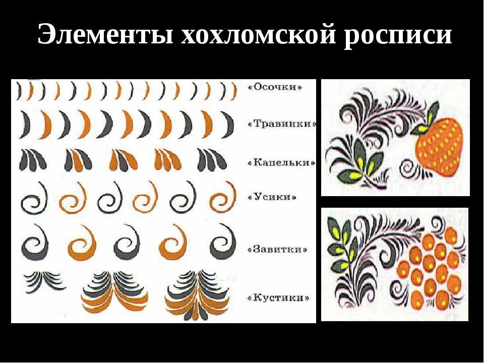 Картинка элементы хохломской росписи для детей