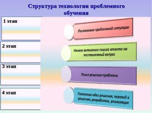 Структура технологии проблемного обучения