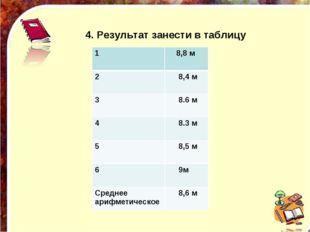 4. Результат занести в таблицу 1 8,8 м 2 8,4 м 3 8.6 м 4 8.3 м 5 8,5