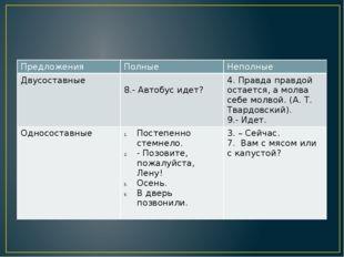 Предложения Полные Неполные Двусоставные 8.- Автобус идет? 4. Правда правдой