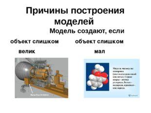 Классификация моделей по способу представления 1. материальные 2 информационные