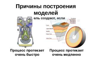 Причины построения моделей Модель создают, если Процесс протекает очень быстр