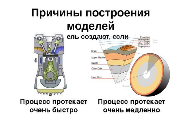 Причины построения моделей Модель создают, если Процесс протекает очень быстр...
