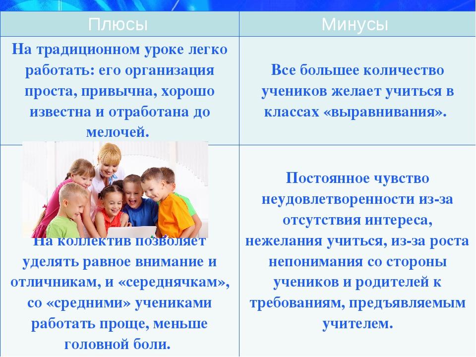 Плюсы Минусы На традиционном уроке легко работать: его организация проста, пр...