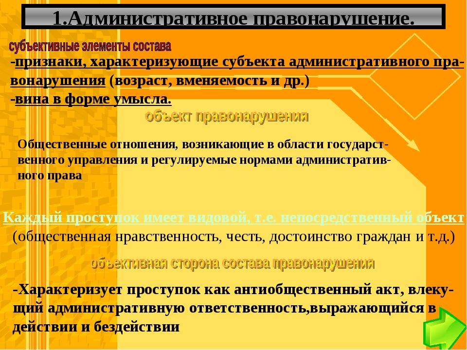 -признаки, характеризующие субъекта административного пра- вонарушения (возра...