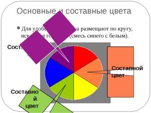Основные и составные цвета Для удобства все цвета размещают по кругу, исключа
