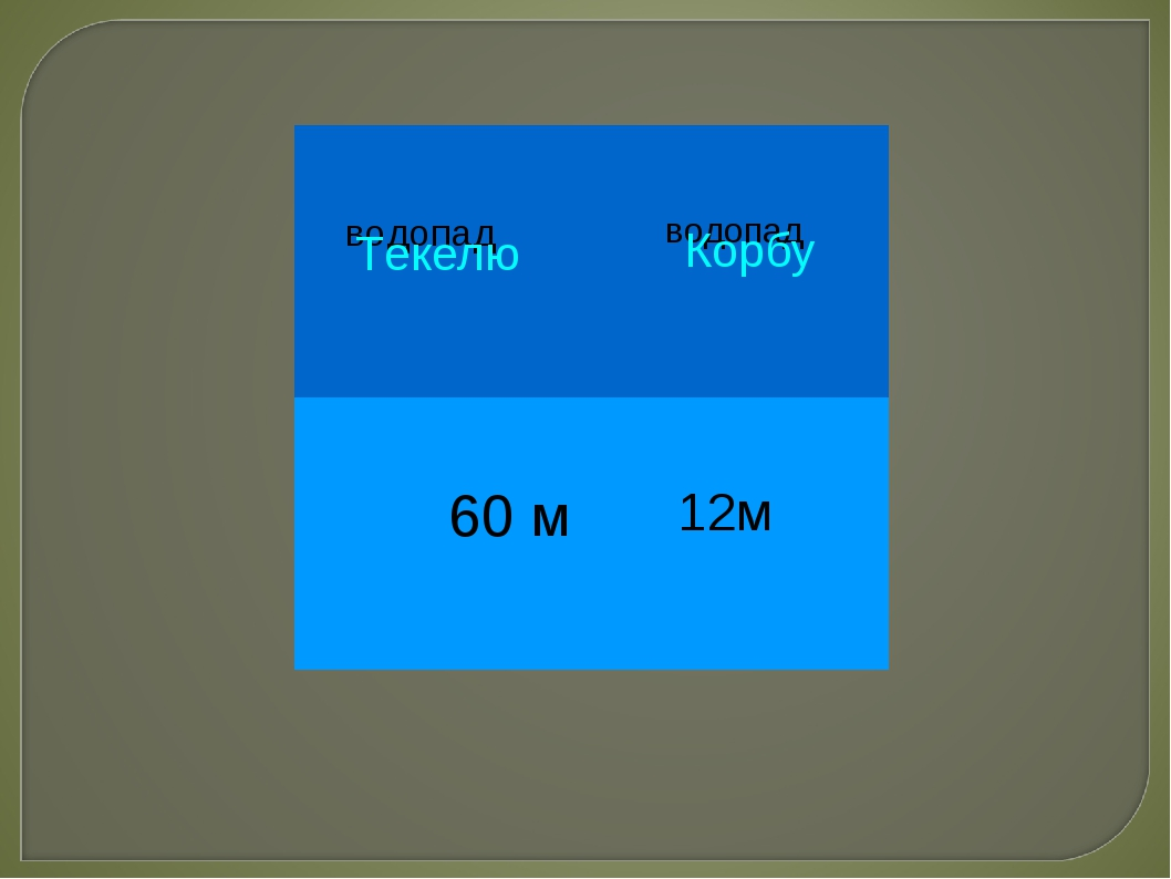 водопад Текелю  водопад Корбу 60 м 12м