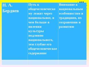Н. А. БердяевПуть к общечеловеческому лежит через национальное, и чем больше