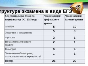 Система подготовки Подготовка к ГИА Самообразование учителя Организационные