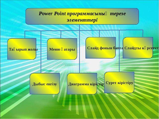 Power Point программасының терезе элементтері Тақырып жолы Меню қатары Слайд...