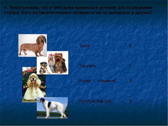 4. Предположим, что утебя дома идеальные условия для содержания собаки. Кого...