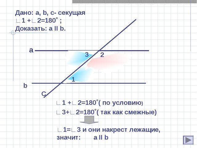 Дано: a, b, c- секущая ∟1 +∟2=180˚ ; Доказать: а II b. a C 1 3 ∟1 +∟2=180˚( п...