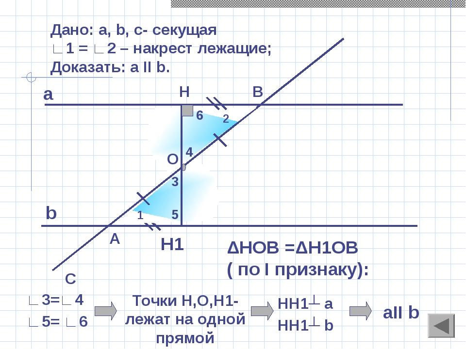 Дано: a, b, c- секущая ∟1 = ∟2 – накрест лежащие; Доказать: а II b. A C H1 ΔH...