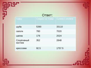 Ответ: товар Скидка на товар Сумма к оплате шуба 5390 33110 сапоги 780 70