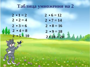 Таблица умножения на 2 2 ▪ 1 = 2 2 ▪ 2 = 4 2 ▪ 3 = 6 2 ▪ 4 = 8  2 ▪