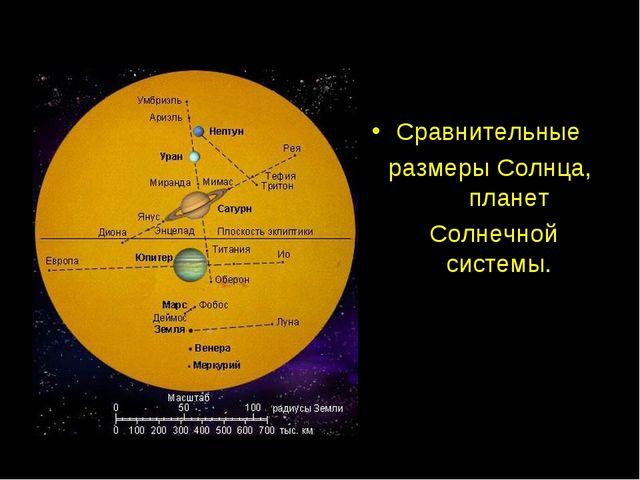 Сравнительные размеры Солнца, планет Солнечной системы.
