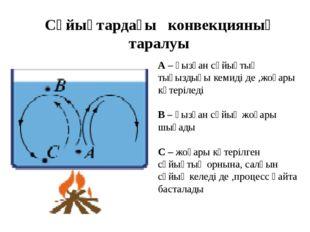 Сұйықтардағы конвекцияның таралуы А – қызған сұйықтың тығыздығы кемиді де ,ж