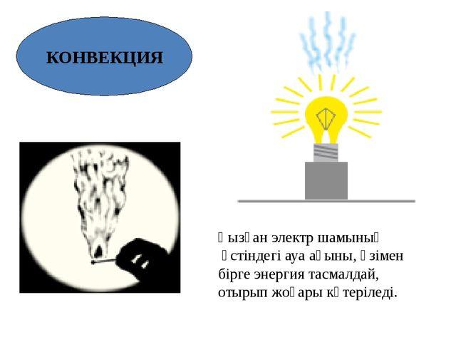 КОНВЕКЦИЯ Қызған электр шамының үстіндегі ауа ағыны, өзімен бірге энергия тас...