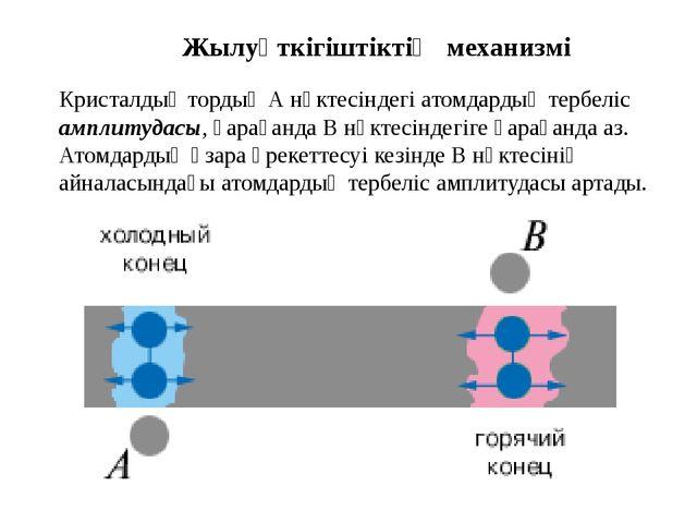 Жылуөткігіштіктің механизмі Кристалдық тордың А нүктесіндегі атомдардың терб...