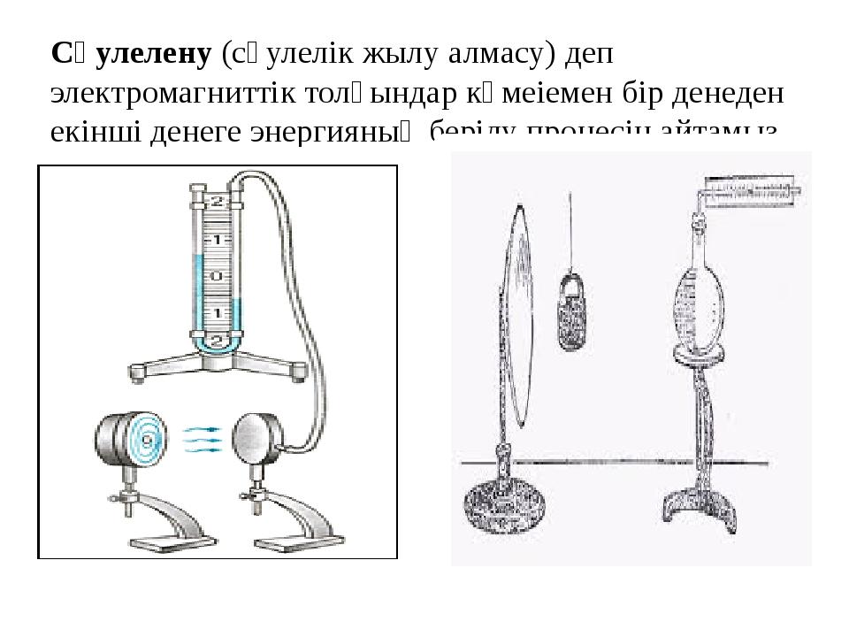 Сәулелену (сәулелік жылу алмасу) деп электромагниттік толқындар көмеіемен бір...