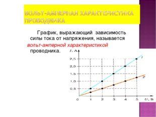 График, выражающий зависимость силы тока от напряжения, называется вольт-амп