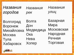 Названия городов Волгоград Воронеж Михайловка Москва Тула Хабаровск Названия