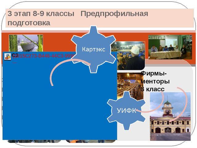 3 этап 8-9 классы Предпрофильная подготовка Фирмы-менторы 8 класс Элективный...