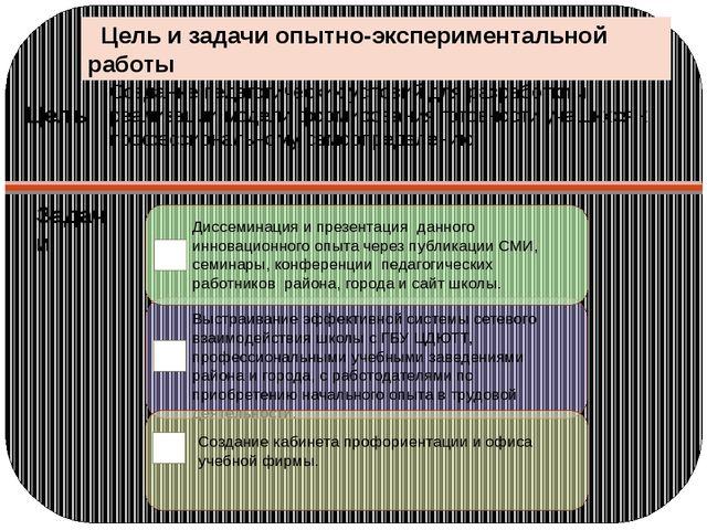 Цель и задачи опытно-экспериментальной работы Создание педагогических услови...