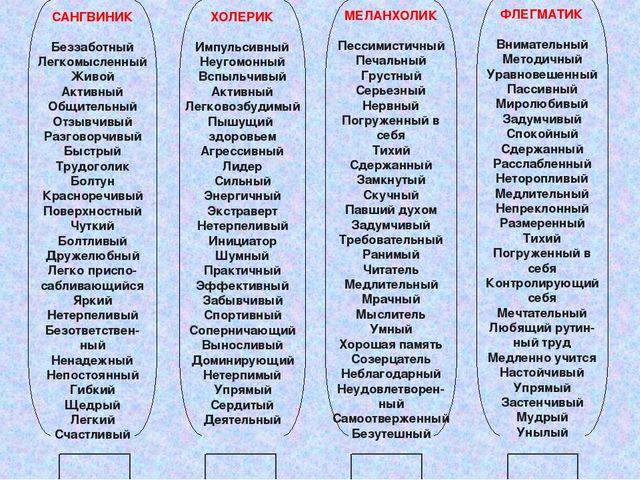 САНГВИНИК Беззаботный Легкомысленный Живой Активный Общительный Отзывчивый Р...