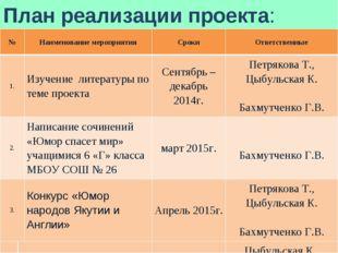 План реализации проекта: №Наименование мероприятияСрокиОтветственные 1.Из