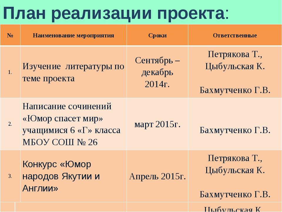 План реализации проекта: №Наименование мероприятияСрокиОтветственные 1.Из...