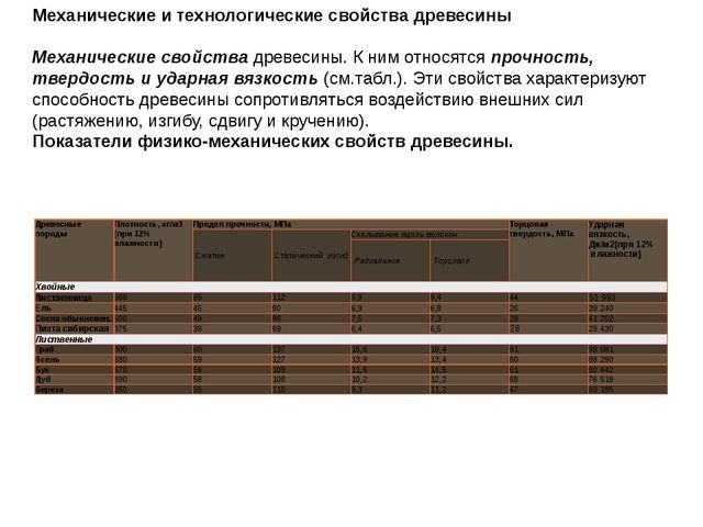Механические и технологические свойства древесины Механические свойства древе...
