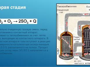 Вторая стадия Тщательно очищенную газовую смесь, перед поступлением в контакт
