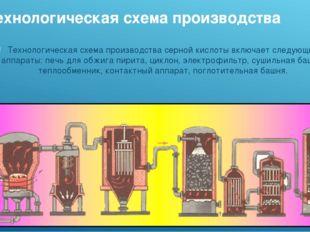 Технологическая схема производства Технологическая схема производства серной