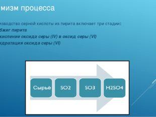Химизм процесса Производство серной кислоты из пирита включает три стадии: Об