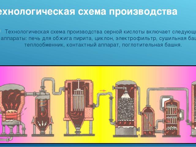 Технологическая схема производства Технологическая схема производства серной...