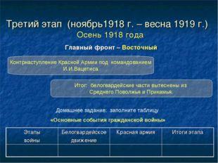 Третий этап (ноябрь1918 г. – весна 1919 г.) Осень 1918 года Главный фронт – В