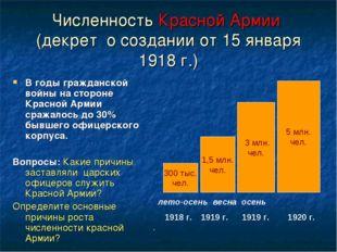 Численность Красной Армии (декрет о создании от 15 января 1918 г.) В годы гра