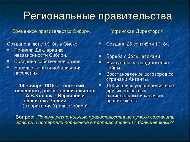 Региональные правительства Временное правительство Сибири. Создано в июне 19...