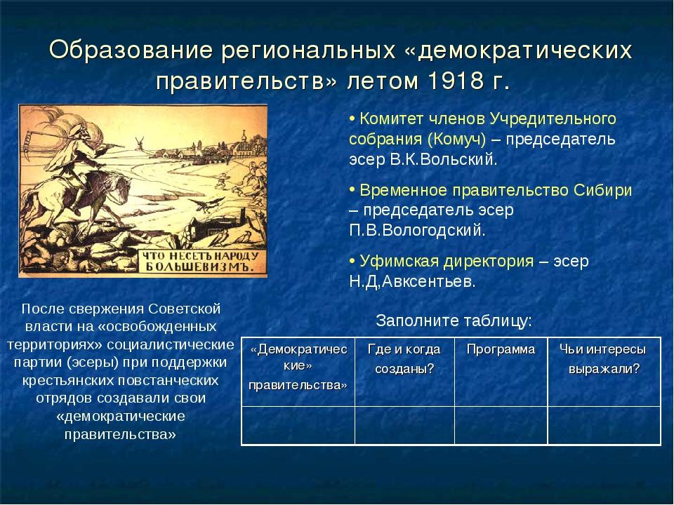 Образование региональных «демократических правительств» летом 1918 г. Комите...