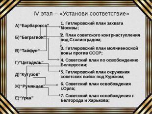 """IV этап – «Установи соответствие» А)""""Барбаросса"""" 1. Гитлеровский план захвата"""